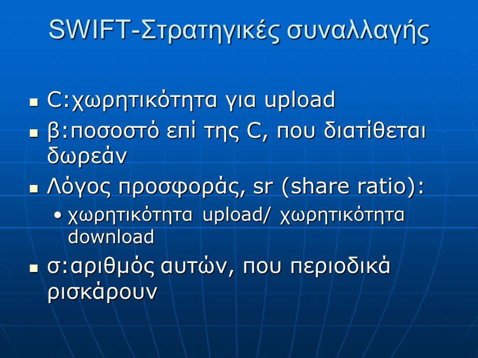 C:χωρητικότητα για upload C:χωρητικότητα για upload β:ποσοστό επί της C, που διατίθεται δωρεάν β:ποσοστό επί της C, που διατίθεται δωρεάν Λόγος προσφοράς, sr (share ratio): Λόγος προσφοράς, sr (share ratio): χωρητικότητα upload/ χωρητικότητα downloadχωρητικότητα upload/ χωρητικότητα download σ:αριθμός αυτών, που περιοδικά ρισκάρουν σ:αριθμός αυτών, που περιοδικά ρισκάρουν SWIFT-Στρατηγικές συναλλαγής