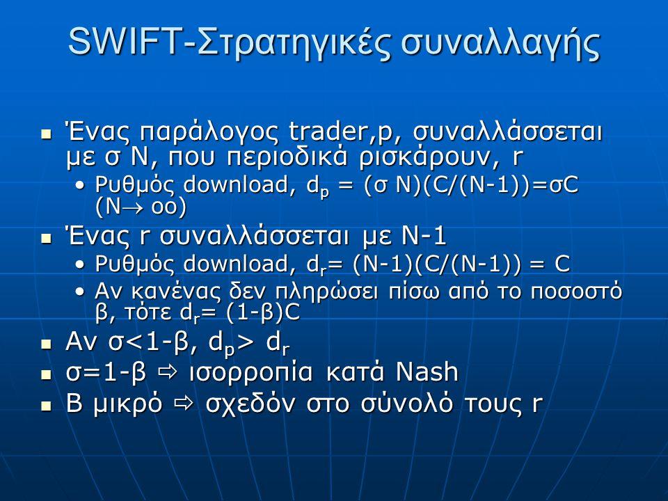 Ένας παράλογος trader,p, συναλλάσσεται με σ Ν, που περιοδικά ρισκάρουν, r Ένας παράλογος trader,p, συναλλάσσεται με σ Ν, που περιοδικά ρισκάρουν, r Ρυθμός download, d p = (σ Ν)(C/(N-1))=σC (N oo)Ρυθμός download, d p = (σ Ν)(C/(N-1))=σC (N oo) Ένας r συναλλάσσεται με Ν-1 Ένας r συναλλάσσεται με Ν-1 Ρυθμός download, d r = (N-1)(C/(N-1)) = CΡυθμός download, d r = (N-1)(C/(N-1)) = C Αν κανένας δεν πληρώσει πίσω από το ποσοστό β, τότε d r = (1-β)CΑν κανένας δεν πληρώσει πίσω από το ποσοστό β, τότε d r = (1-β)C Αν σ d r Αν σ d r σ=1-β  ισορροπία κατά Nash σ=1-β  ισορροπία κατά Nash Β μικρό  σχεδόν στο σύνολό τους r Β μικρό  σχεδόν στο σύνολό τους r SWIFT-Στρατηγικές συναλλαγής