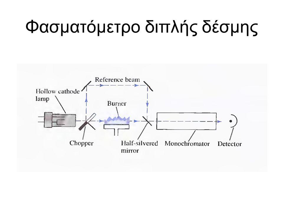 Φασματόμετρο διπλής δέσμης