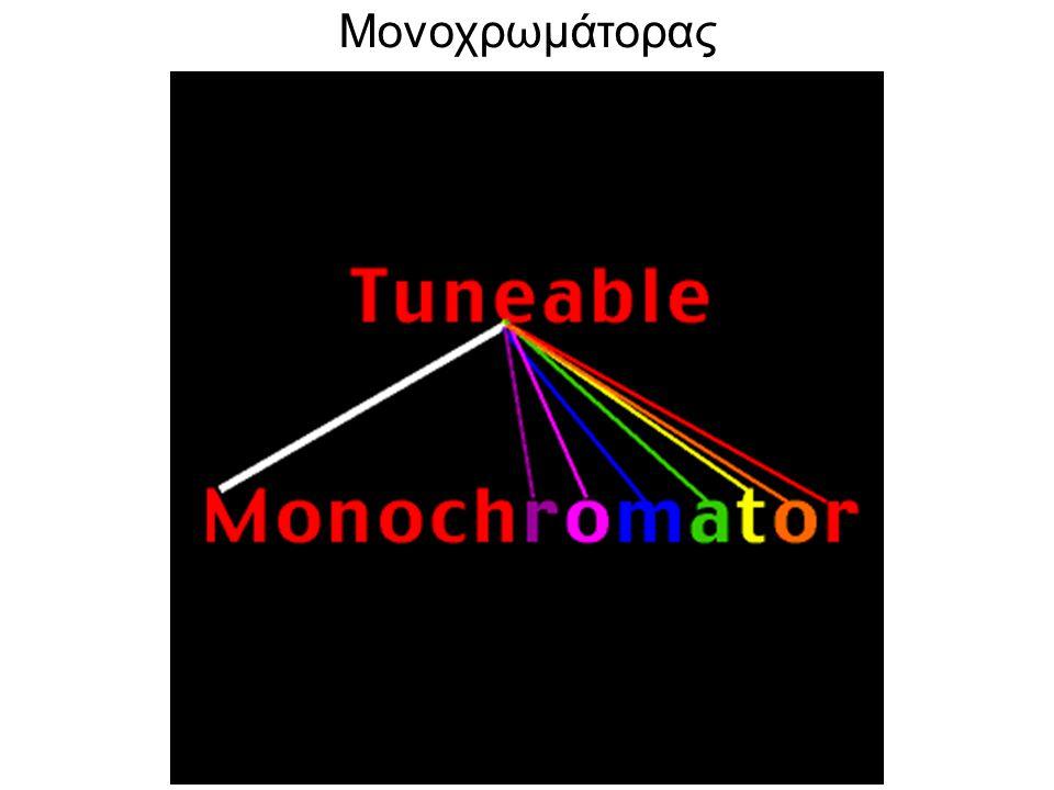 Μονοχρωμάτορας