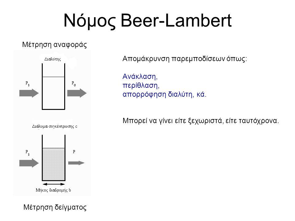 Νόμος Beer-Lambert Μέτρηση αναφοράς Μέτρηση δείγματος Απομάκρυνση παρεμποδίσεων όπως: Ανάκλαση, περίθλαση, απορρόφηση διαλύτη, κά. Μπορεί να γίνει είτ