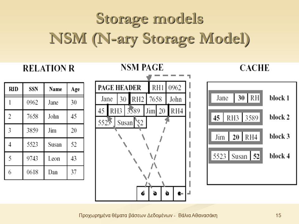 15Προχωρημένα θέματα βάσεων Δεδομένων - Βάλια Αθανασάκη Storage models NSM (N-ary Storage Model)
