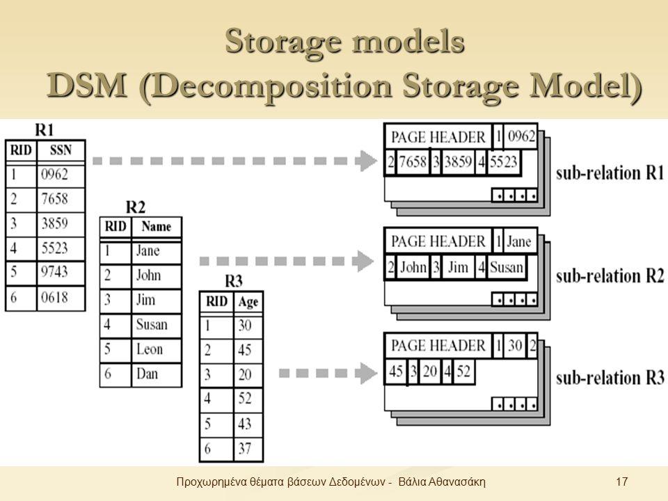 17Προχωρημένα θέματα βάσεων Δεδομένων - Βάλια Αθανασάκη Storage models DSM (Decomposition Storage Model)