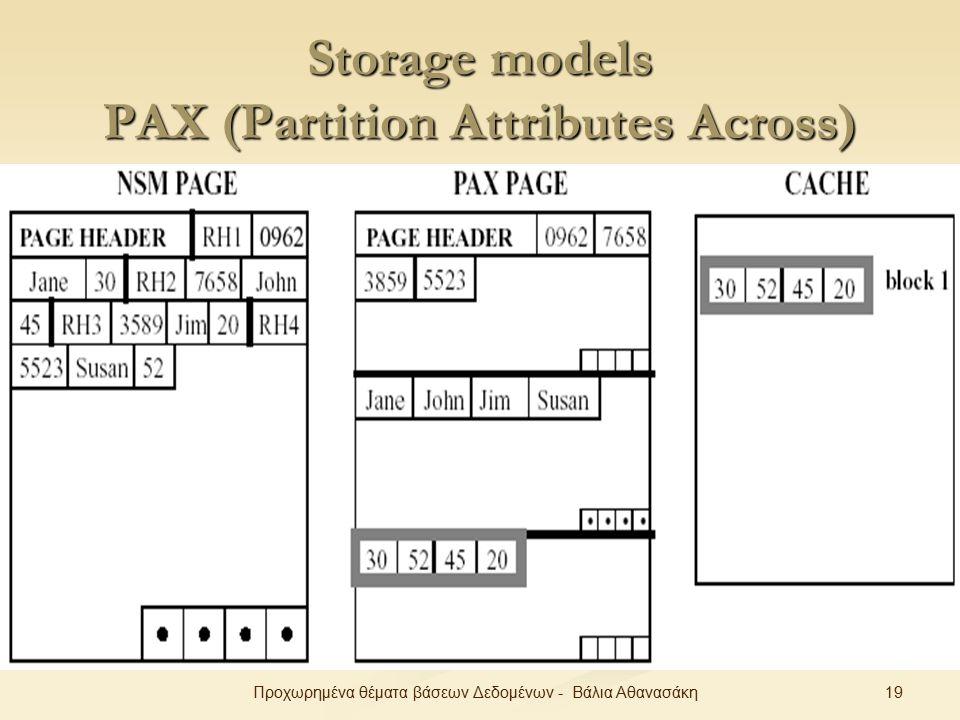 19Προχωρημένα θέματα βάσεων Δεδομένων - Βάλια Αθανασάκη Storage models PAX (Partition Attributes Across)