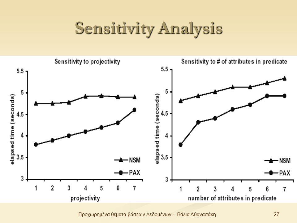 27Προχωρημένα θέματα βάσεων Δεδομένων - Βάλια Αθανασάκη Sensitivity Analysis