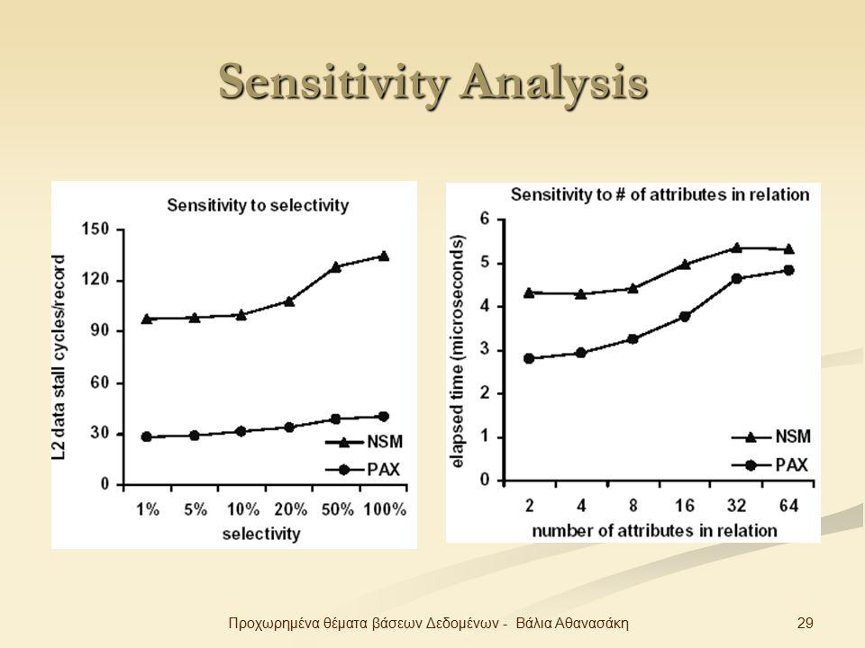 29Προχωρημένα θέματα βάσεων Δεδομένων - Βάλια Αθανασάκη Sensitivity Analysis