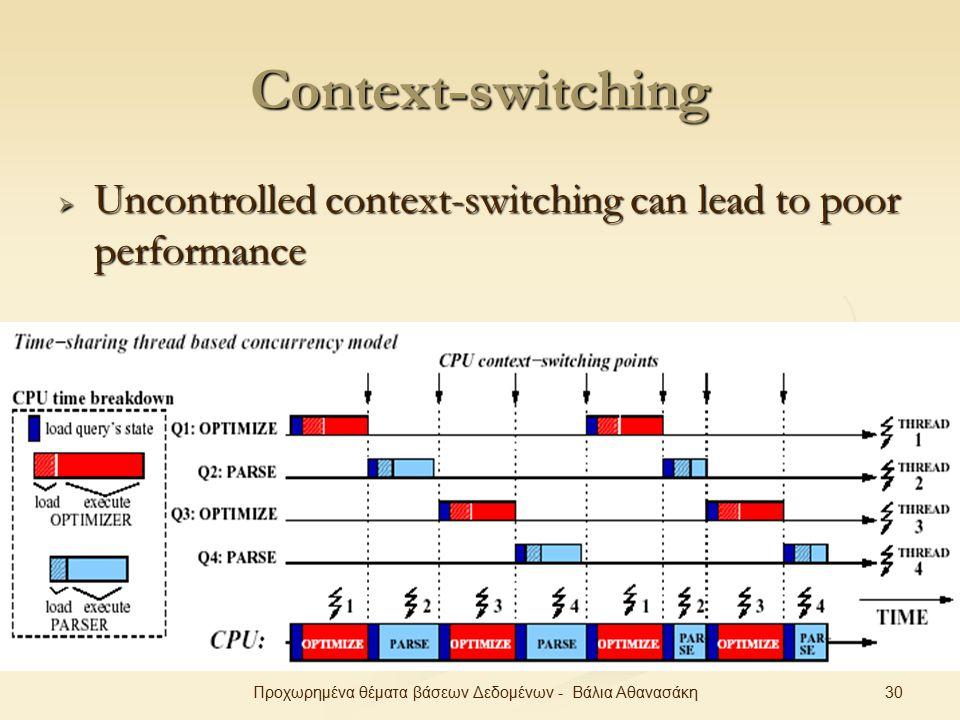 30Προχωρημένα θέματα βάσεων Δεδομένων - Βάλια Αθανασάκη Context-switching  Uncontrolled context-switching can lead to poor performance