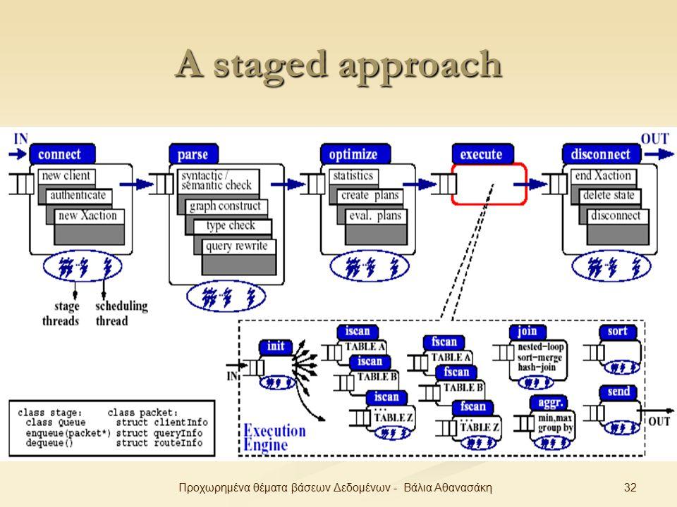 32Προχωρημένα θέματα βάσεων Δεδομένων - Βάλια Αθανασάκη A staged approach