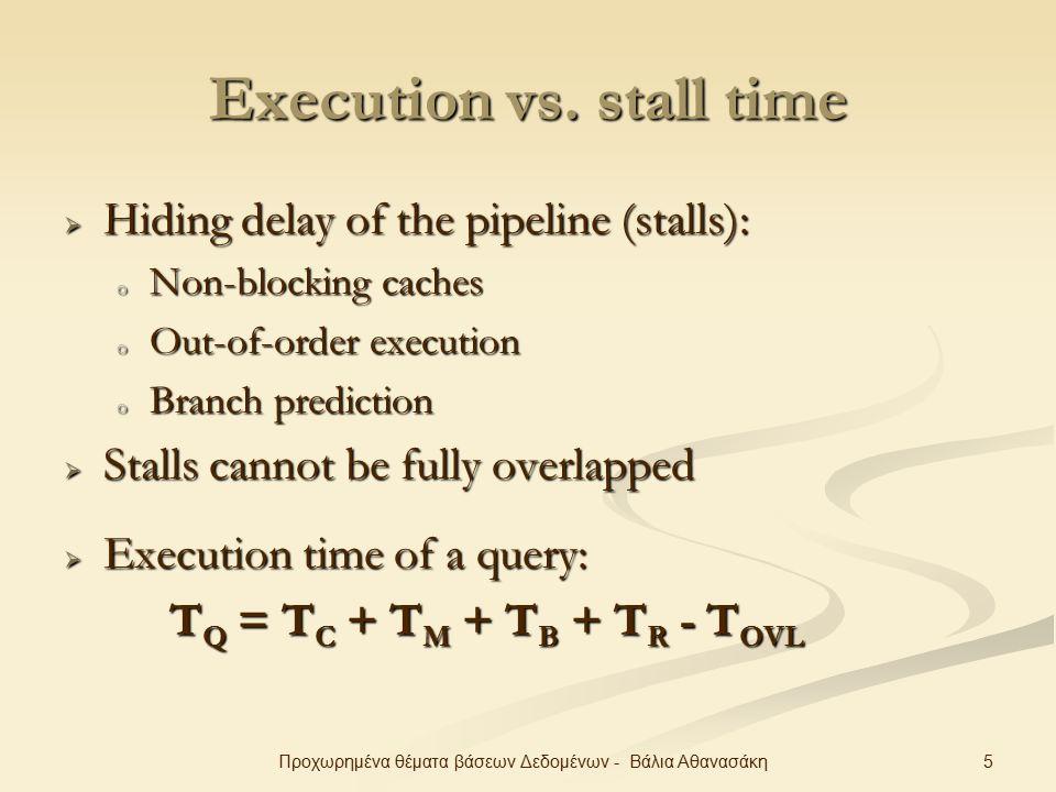 5Προχωρημένα θέματα βάσεων Δεδομένων - Βάλια Αθανασάκη Execution vs.