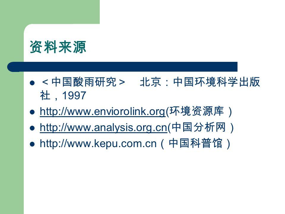 资料来源 <中国酸雨研究> 北京:中国环境科学出版 社, 1997 http://www.enviorolink.org( 环境资源库) http://www.enviorolink.org http://www.analysis.org.cn( 中国分析网) http://www.analysis.org.cn http://www.kepu.com.cn (中国科普馆)