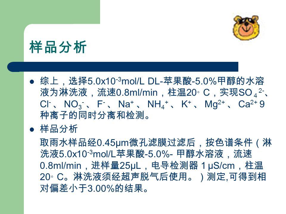 样品分析 综上,选择 5.0x10 -3 mol/L DL- 苹果酸 -5.0% 甲醇的水溶 液为淋洗液,流速 0.8ml/min ,柱温 20 。 C ,实现 SO 4 2- 、 Cl - 、 NO 3 - 、 F - 、 Na + 、 NH 4 + 、 K + 、 Mg 2+ 、 Ca 2+ 9 种离子的同时分离和检测。 样品分析 取雨水样品经 0.45μm 微孔滤膜过滤后,按色谱条件(淋 洗液 5.0x10 -3 mol/L 苹果酸 -5.0%- 甲醇水溶液,流速 0.8ml/min ,进样量 25μL ,电导检测器1 μS/cm ,柱温 20 。 C 。淋洗液须经超声脱气后使用。)测定, 可得到相 对偏差小于 3.00% 的结果。