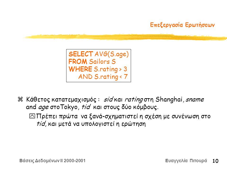 Βάσεις Δεδομένων II 2000-2001 Ευαγγελία Πιτουρά 10 Επεξεργασία Ερωτήσεων zΚάθετος κατατεμαχισμός : sid και rating στη Shanghai, sname and age στοTokyo, tid και στους δύο κόμβους.