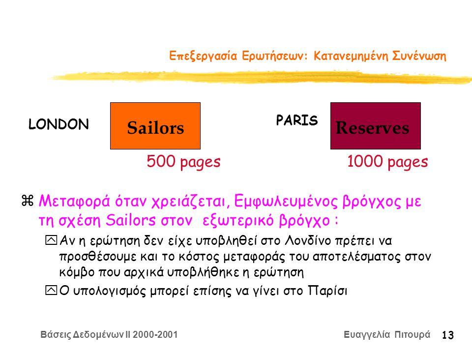 Βάσεις Δεδομένων II 2000-2001 Ευαγγελία Πιτουρά 13 Επεξεργασία Ερωτήσεων: Κατανεμημένη Συνένωση zΜεταφορά όταν χρειάζεται, Εμφωλευμένος βρόγχος με τη σχέση Sailors στον εξωτερικό βρόγχο : yΑν η ερώτηση δεν είχε υποβληθεί στο Λονδίνο πρέπει να προσθέσουμε και το κόστος μεταφοράς του αποτελέσματος στον κόμβο που αρχικά υποβλήθηκε η ερώτηση yΟ υπολογισμός μπορεί επίσης να γίνει στο Παρίσι SailorsReserves LONDON PARIS 500 pages1000 pages