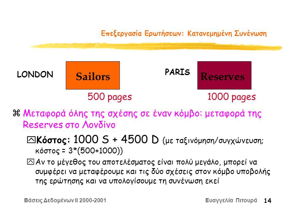 Βάσεις Δεδομένων II 2000-2001 Ευαγγελία Πιτουρά 14 Επεξεργασία Ερωτήσεων: Κατανεμημένη Συνένωση zΜεταφορά όλης της σχέσης σε έναν κόμβο: μεταφορά της Reserves στο Λονδίνο yΚόστος: 1000 S + 4500 D (με ταξινόμηση/συγχώνευση; κόστος = 3*(500+1000)) yΑν το μέγεθος του αποτελέσματος είναι πολύ μεγάλο, μπορεί να συμφέρει να μεταφέρουμε και τις δύο σχέσεις στον κόμβο υποβολής της ερώτησης και να υπολογίσουμε τη συνένωση εκεί SailorsReserves LONDON PARIS 500 pages1000 pages