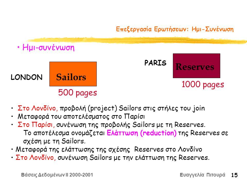Βάσεις Δεδομένων II 2000-2001 Ευαγγελία Πιτουρά 15 Επεξεργασία Ερωτήσεων: Ημι-Συνένωση Sailors Reserves LONDON PARIS 500 pages 1000 pages Ημι-συνένωση Στο Λονδίνο, προβολή (project) Sailors στις στήλες του join Μεταφορά του αποτελέσματος στο Παρίσι Στο Παρίσι, συνένωση της προβολής Sailors με τη Reserves.
