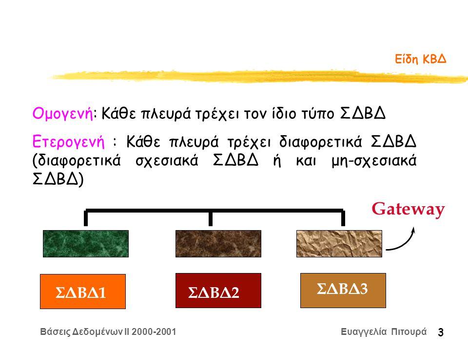 Βάσεις Δεδομένων II 2000-2001 Ευαγγελία Πιτουρά 34 Πρωτόκολλο Επικύρωσης Δύο Φάσεων zΔυο γύροι επικοινωνίας: πρώτα ψηφοφορία (voting) και μετά τερματισμός.