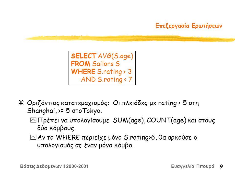 Βάσεις Δεδομένων II 2000-2001 Ευαγγελία Πιτουρά 9 Επεξεργασία Ερωτήσεων zΟριζόντιος κατατεμαχισμός: Οι πλειάδες με rating = 5 στοTokyo.