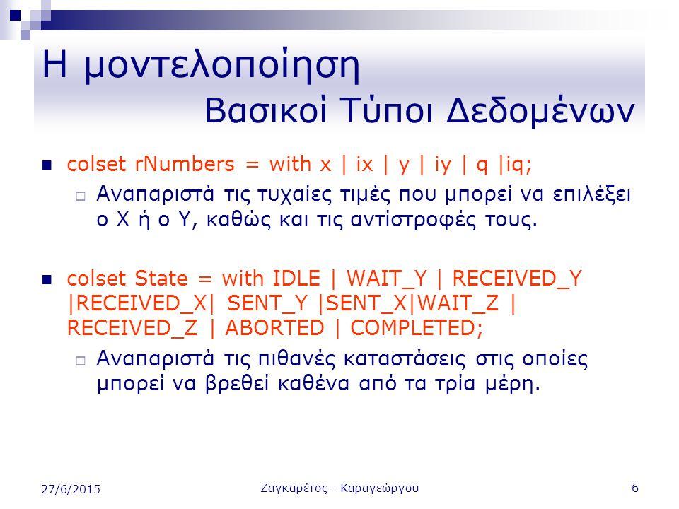 Ζαγκαρέτος - Καραγεώργου6 27/6/2015 Η μοντελοποίηση Βασικοί Τύποι Δεδομένων colset rNumbers = with x | ix | y | iy | q |iq;  Αναπαριστά τις τυχαίες τιμές που μπορεί να επιλέξει ο Χ ή ο Υ, καθώς και τις αντίστροφές τους.