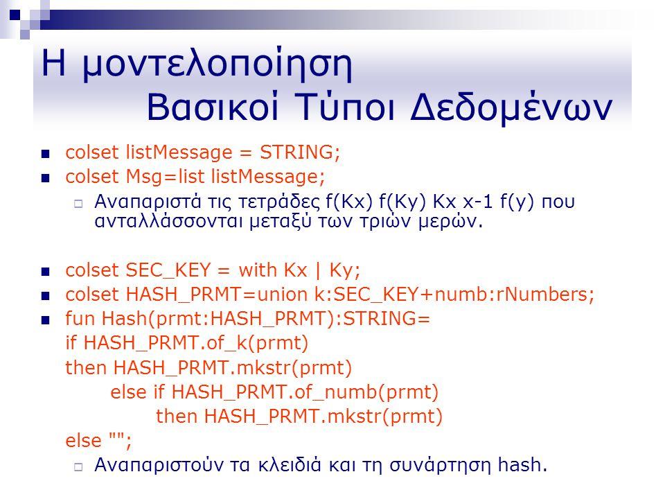 colset listMessage = STRING; colset Msg=list listMessage;  Αναπαριστά τις τετράδες f(Kx) f(Ky) Kx x-1 f(y) που ανταλλάσσονται μεταξύ των τριών μερών.