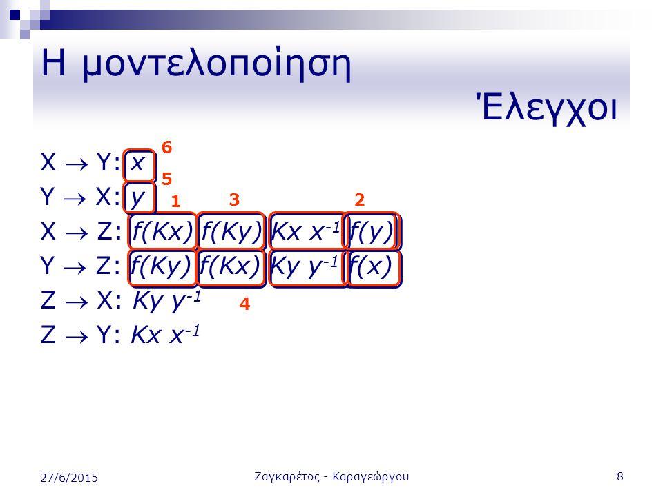 Ζαγκαρέτος - Καραγεώργου8 27/6/2015 6 Η μοντελοποίηση Έλεγχοι Χ  Υ: x Y  X: y Χ  Z: f(Kx) f(Ky) Kx x -1 f(y) Y  Z: f(Ky) f(Kx) Ky y -1 f(x) Z  X: Ky y -1 Z  Y: Kx x -1 1 23 4 5