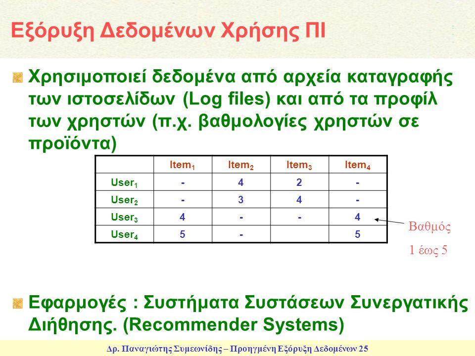 Δρ. Παναγιώτης Συμεωνίδης – Προηγμένη Εξόρυξη Δεδομένων 25 Εξόρυξη Δεδομένων Χρήσης ΠΙ Χρησιμοποιεί δεδομένα από αρχεία καταγραφής των ιστοσελίδων (Lo