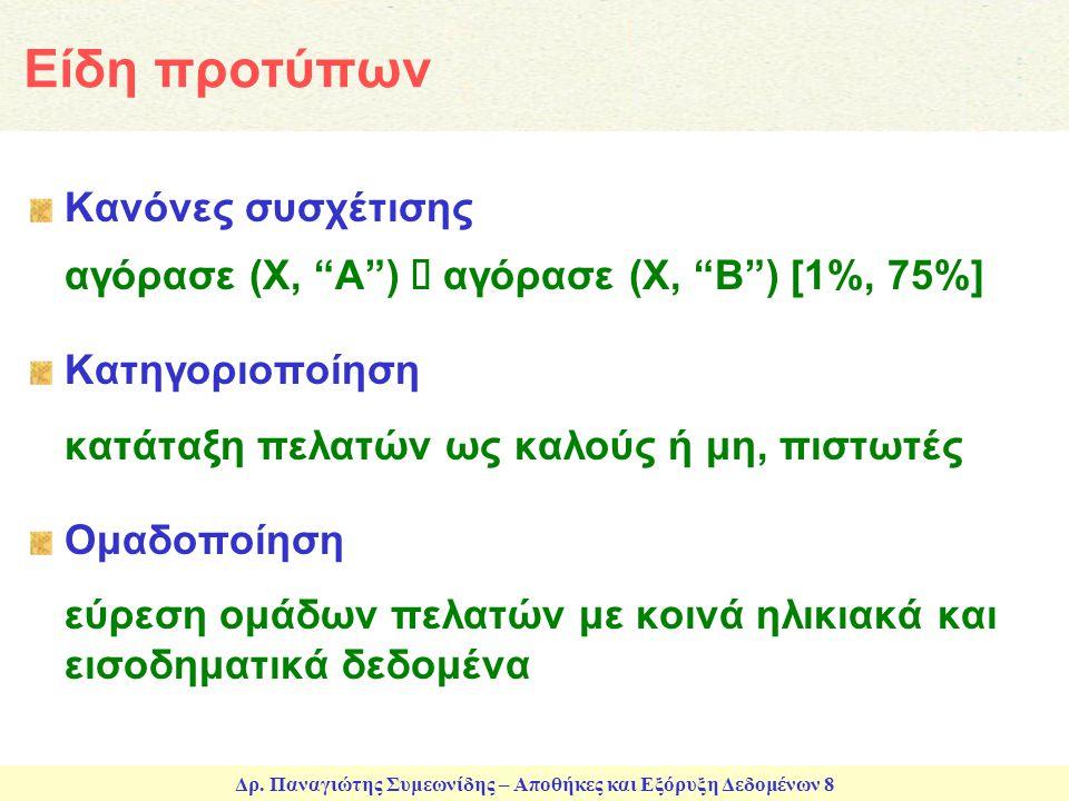 """Δρ. Παναγιώτης Συμεωνίδης – Αποθήκες και Εξόρυξη Δεδομένων 8 Είδη προτύπων Κανόνες συσχέτισης αγόρασε (Χ, """"Α"""")  αγόρασε (Χ, """"Β"""") [1%, 75%] Κατηγοριοπ"""