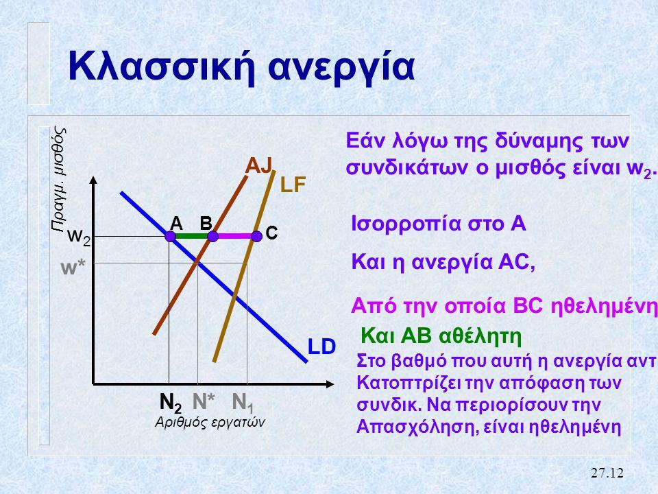 27.12 w2w2 Εάν λόγω της δύναμης των συνδικάτων ο μισθός είναι w 2.