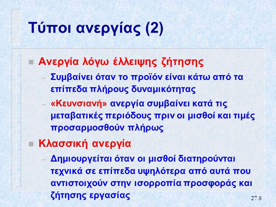 27.8 Τύποι ανεργίας (2) n Ανεργία λόγω έλλειψης ζήτησης – Συμβαίνει όταν το προϊόν είναι κάτω από τα επίπεδα πλήρους δυναμικότητας – «Κευνσιανή» ανεργία συμβαίνει κατά τις μεταβατικές περιόδους πριν οι μισθοί και τιμές προσαρμοσθούν πλήρως n Κλασσική ανεργία – Δημιουργείται όταν οι μισθοί διατηρούνται τεχνικά σε επίπεδα υψηλότερα από αυτά που αντιστοιχούν στην ισορροπία προσφοράς και ζήτησης εργασίας