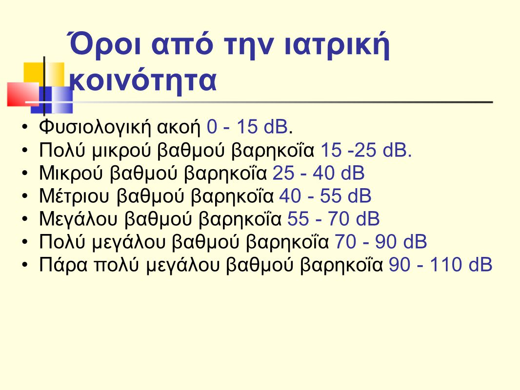…ως προς τη φύση της παθολογίας του αυτιού 1.Νευροαισθητήρια βαρηκοΐα 2.Βαρηκοΐα Αγωγιμότητας 3.Βαρηκοΐα μεικτού τύπου 1.Αμφοτερόπλευρη Βαρηκοΐα 2.Μονόπλευρη Βαρηκοΐα