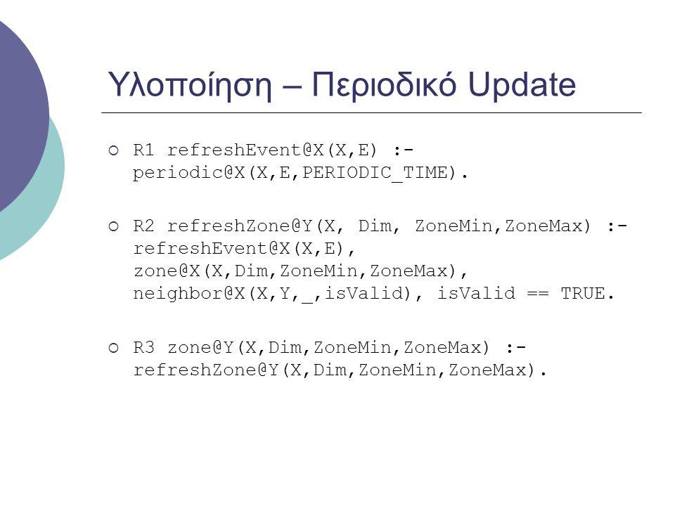 Υλοποίηση – Περιοδικό Update  R1 refreshEvent@X(X,E) :- periodic@X(X,E,PERIODIC_TIME).  R2 refreshZone@Y(X, Dim, ZoneMin,ZoneMax) :- refreshEvent@X(
