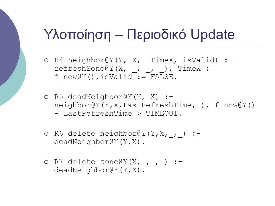 Υλοποίηση – Περιοδικό Update  R4 neighbor@Y(Y, X, TimeX, isValid) :- refreshZone@Y(X, _, _, _), TimeX := f_now@Y(),isValid := FALSE.  R5 deadNeighbo