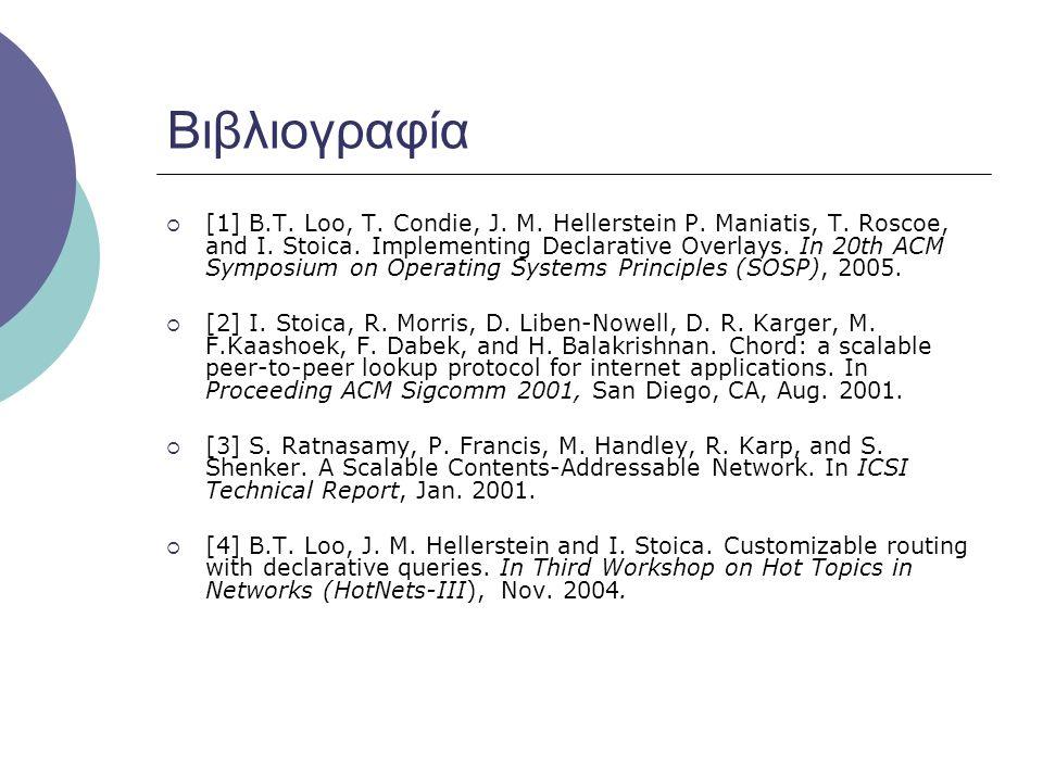 Βιβλιογραφία  [1] B.T. Loo, T. Condie, J. M. Hellerstein P. Maniatis, T. Roscoe, and I. Stoica. Implementing Declarative Overlays. In 20th ACM Sympos