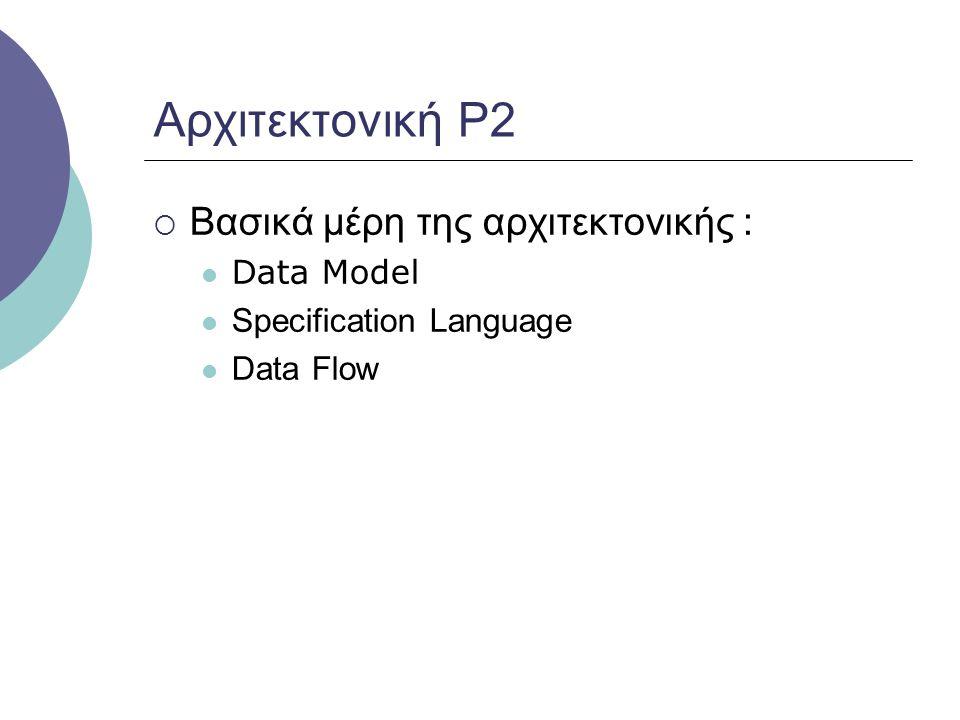 Αρχιτεκτονική P2  Βασικά μέρη της αρχιτεκτονικής : Data Model Specification Language Data Flow