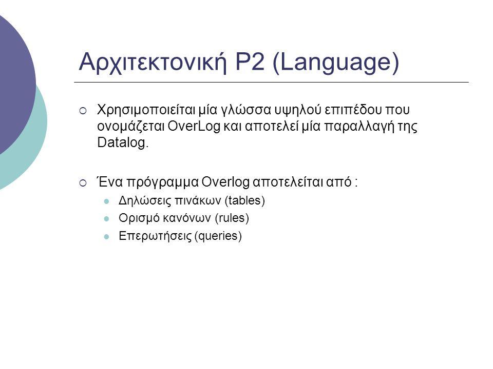Αρχιτεκτονική P2 (Language)  Χρησιμοποιείται μία γλώσσα υψηλού επιπέδου που ονομάζεται OverLog και αποτελεί μία παραλλαγή της Datalog.  Ένα πρόγραμμ