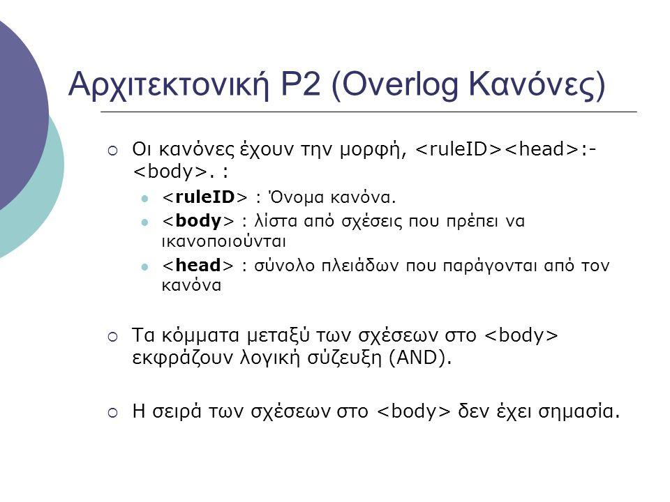 Αρχιτεκτονική P2 (Overlog Κανόνες)  Οι κανόνες έχουν την μορφή, :-.