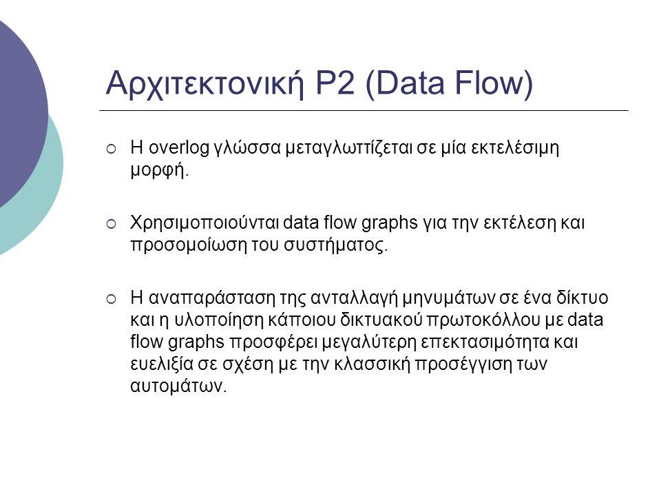 Αρχιτεκτονική P2 (Data Flow)  Η overlog γλώσσα μεταγλωττίζεται σε μία εκτελέσιμη μορφή.  Χρησιμοποιούνται data flow graphs για την εκτέλεση και προσ
