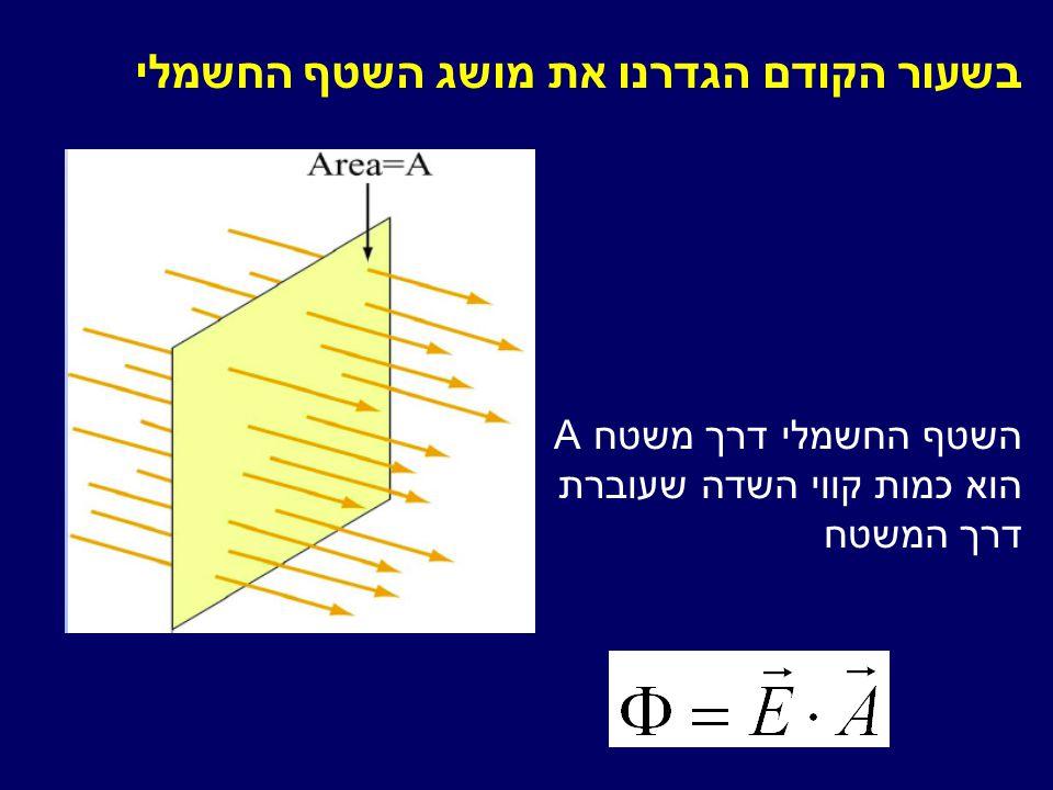 בשעור הקודם הגדרנו את מושג השטף החשמלי השטף החשמלי דרך משטח A הוא כמות קווי השדה שעוברת דרך המשטח