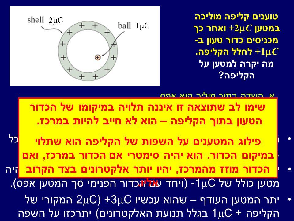 טוענים קליפה מוליכה במטען +2  C ואחר כך מכניסים כדור טעון ב - +1  C לחלל הקליפה.