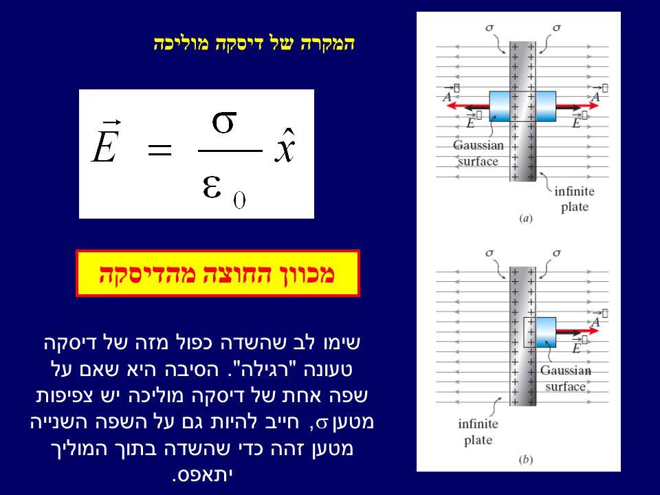 המקרה של דיסקה מוליכה מכוון החוצה מהדיסקה שימו לב שהשדה כפול מזה של דיסקה טעונה רגילה .