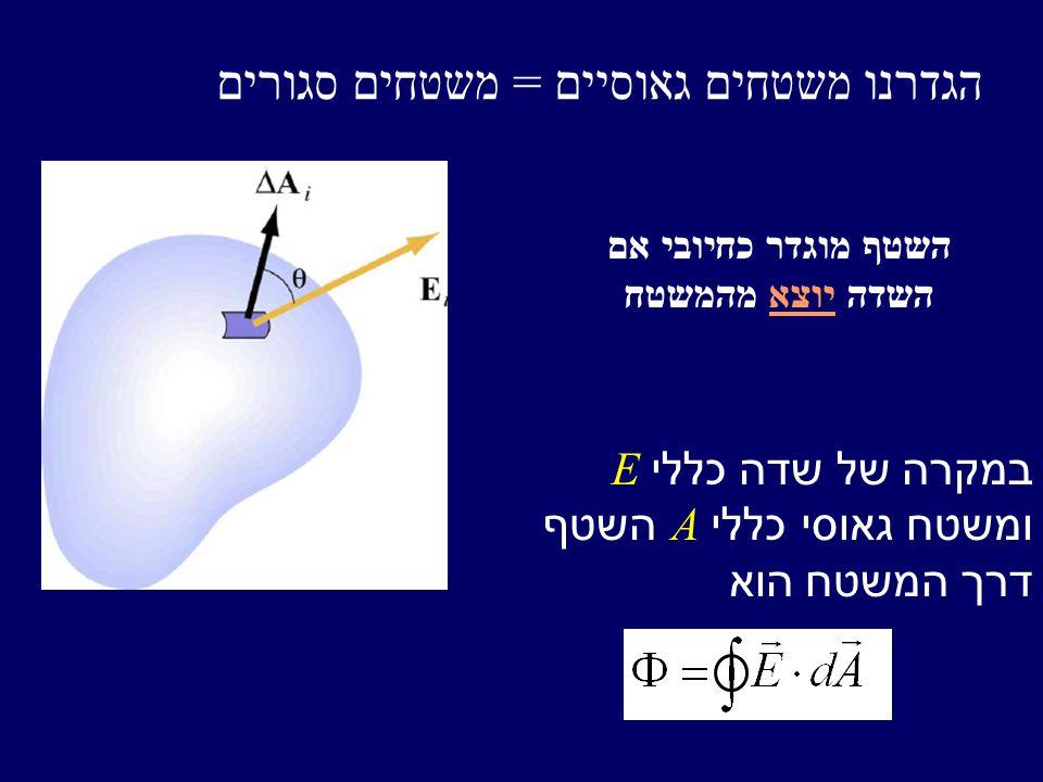 הגדרנו משטחים גאוסיים = משטחים סגורים השטף מוגדר כחיובי אם השדה יוצא מהמשטח במקרה של שדה כללי E ומשטח גאוסי כללי A השטף דרך המשטח הוא