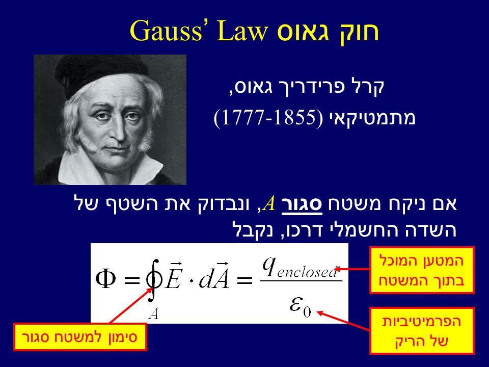 חוק גאוס Gauss ' Law קרל פרידריך גאוס, מתמטיקאי ( 1777-1855) אם ניקח משטח סגור A, ונבדוק את השטף של השדה החשמלי דרכו, נקבל סימון למשטח סגור המטען המוכל בתוך המשטח הפרמיטיביות של הריק