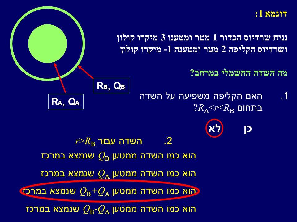 דוגמא 1: נניח שרדיוס הכדור 1 מטר ומטענו 3 מיקרו קולון ושרדיוס הקליפה 2 מטר ומטענה -1 מיקרו קולון מה השדה החשמלי במרחב.