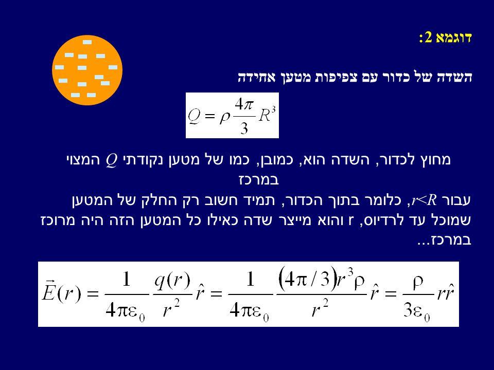 דוגמא 2: השדה של כדור עם צפיפות מטען אחידה מחוץ לכדור, השדה הוא, כמובן, כמו של מטען נקודתי Q המצוי במרכז עבור r<R, כלומר בתוך הכדור, תמיד חשוב רק החלק של המטען שמוכל עד לרדיוס, r והוא מייצר שדה כאילו כל המטען הזה היה מרוכז במרכז...