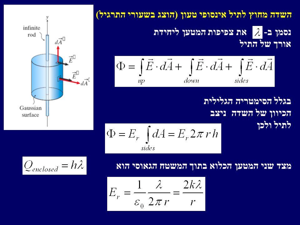 השדה מחוץ לתיל אינסופי טעון (הוצג בשעורי התרגיל) נסמן ב- את צפיפות המטען ליחידת אורך של התיל בגלל הסימטריה הגלילית הכיוון של השדה ניצב לתיל ולכן מצד שני המטען הכלוא בתוך המשטח הגאוסי הוא