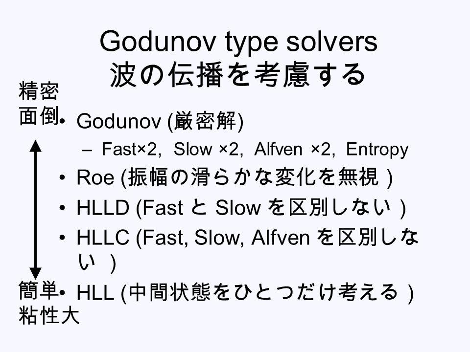 Godunov type solvers 波の伝播を考慮する Godunov ( 厳密解 ) – Fast×2, Slow ×2, Alfven ×2, Entropy Roe ( 振幅の滑らかな変化を無視) HLLD (Fast と Slow を区別しない) HLLC (Fast, Slow, Alfven を区別しな い ) HLL ( 中間状態をひとつだけ考える) 精密 面倒 簡単 粘性大
