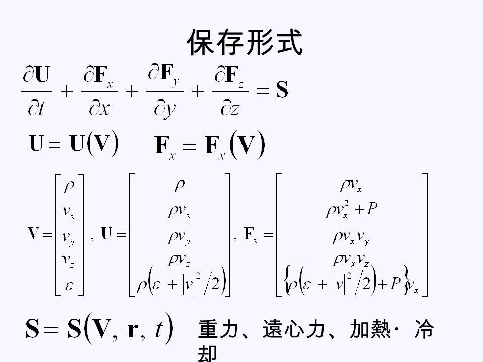 空間2次精度 線形補間ではうまくゆかない – Godunov の定理 TVD: total variation dimishing – 「波の」単調性 ( 数値振動なし )