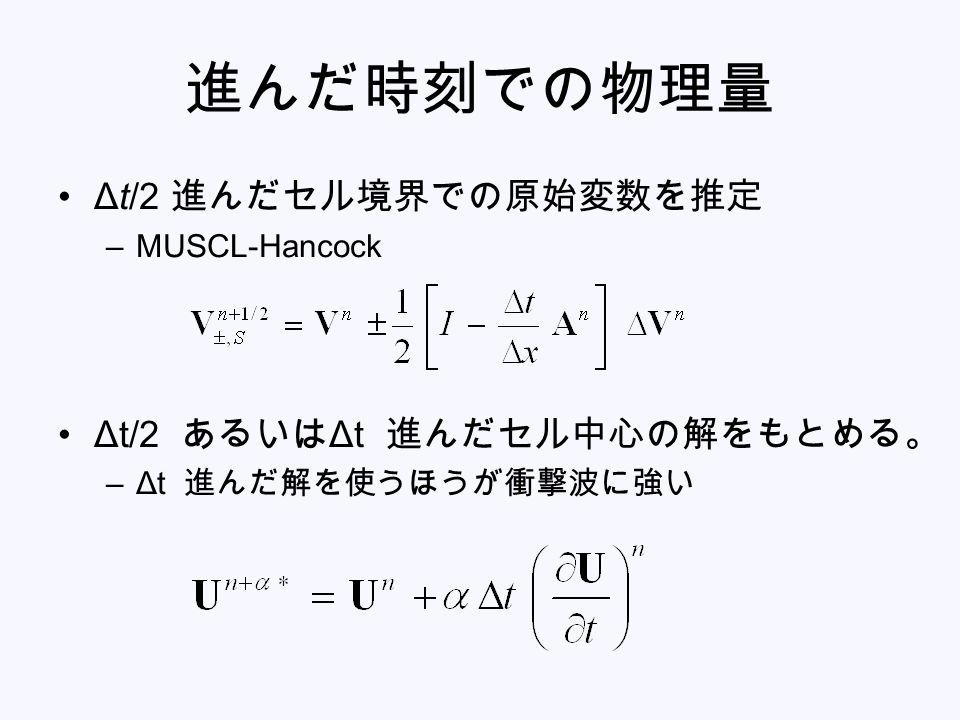 進んだ時刻での物理量 Δt/2 進んだセル境界での原始変数を推定 –MUSCL-Hancock Δt/2 あるいは Δt 進んだセル中心の解をもとめる。 –Δt 進んだ解を使うほうが衝撃波に強い