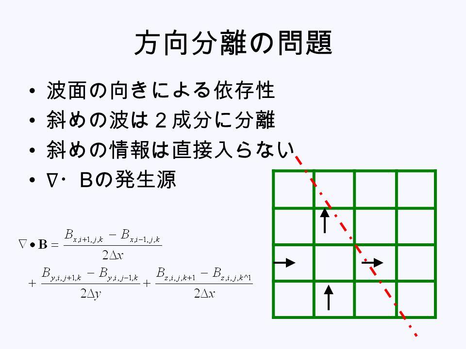 方向分離の問題 波面の向きによる依存性 斜めの波は2成分に分離 斜めの情報は直接入らない ∇・ B の発生源
