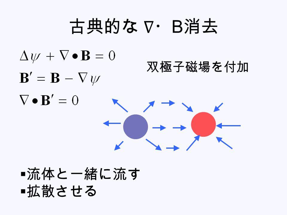 古典的な ∇・ B 消去 双極子磁場を付加  流体と一緒に流す  拡散させる