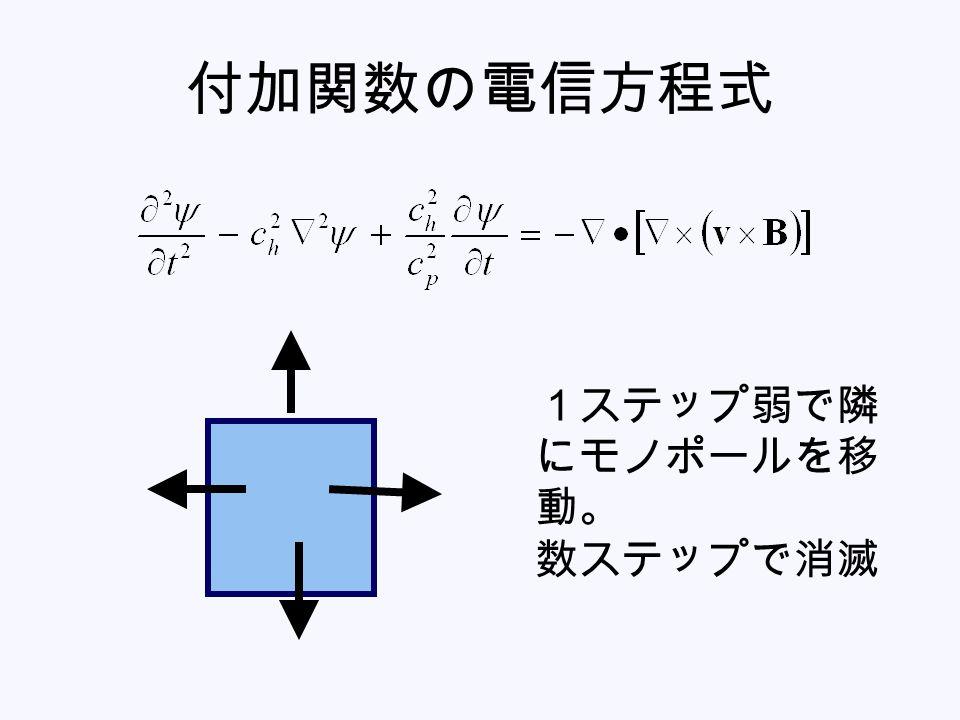 付加関数の電信方程式 1ステップ弱で隣 にモノポールを移 動。 数ステップで消滅